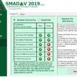 How to download activate SMADAV 12.9.1🅽🅴🆆 2019 (working 100)
