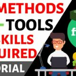 10 NEW FIVERR Gigs Anyone Can Do with NO Special Skills Using 10+ Free Tools (Mid 2020 Update)