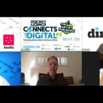 Panel: Best Practices for Keeping Your PC Game Relevant PG Connects Digital 2