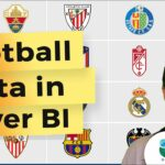 Get football data for the main championships for free in Power BI