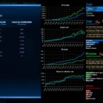 Starcraft II co-op OVERLAY APP – nice free tool for you