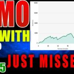 How To Pass Multiple FTMO Challenges Using Forex Robot EA Only Part 5